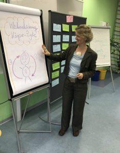 ZRM Seminar in der Lehrer*innenfortbildung